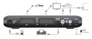 decoder digitale terrestre collegamento