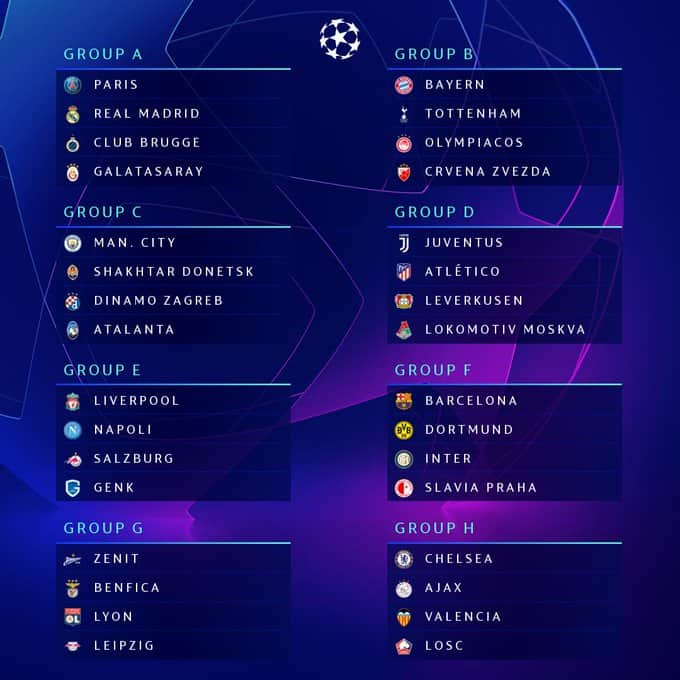 uefa champions league 2019-20 gironi