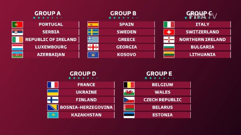 qualificazioni-mondiali-2022-qatar-gironi-italia